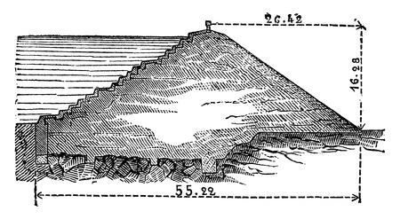 reservoir: Cross section of the dam reservoir Montaubry, vintage engraved illustration. Industrial encyclopedia E.-O. Lami - 1875. Illustration