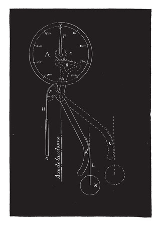 Schematic view of the automatic balance of the Day, vintage engraved illustration. Industrial encyclopedia E.-O. Lami - 1875.