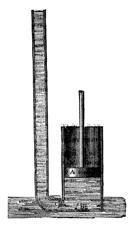 theoretical: Theoretical figure of the force pump-lifting, vintage engraved illustration. Industrial encyclopedia E.-O. Lami - 1875.