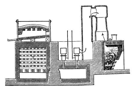 siphon: Heating Siemens, section of gasifier and oven, vintage engraved illustration. Industrial encyclopedia E.-O. Lami - 1875.
