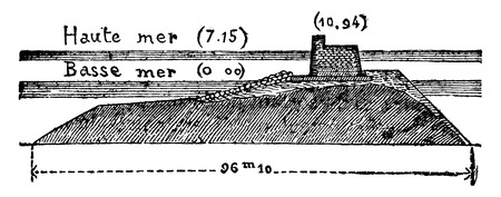 dike: Cross section of the dike Cherbourg, vintage engraved illustration. Industrial encyclopedia E.-O. Lami - 1875. Illustration