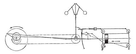 Corliss distribution, vintage engraved illustration. Industrial encyclopedia E.-O. Lami - 1875. Ilustração