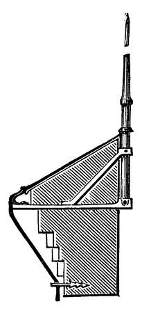 Method of fixing a lightning rod on a smokestack, vintage engraved illustration. Industrial encyclopedia E.-O. Lami - 1875. Иллюстрация