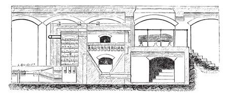 Siemens device, vintage engraved illustration. Industrial encyclopedia E.-O. Lami - 1875.