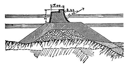 dike: Section across the dam Socoa., vintage engraved illustration. Industrial encyclopedia E.-O. Lami - 1875.