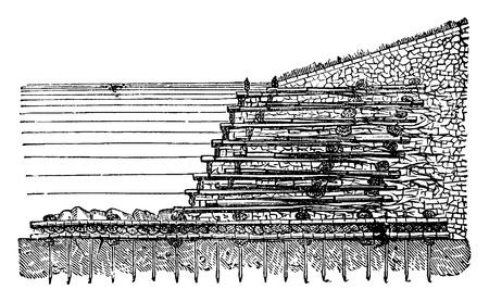 dike: Cutting the dike in fascinage, vintage engraved illustration. Industrial encyclopedia E.-O. Lami - 1875.
