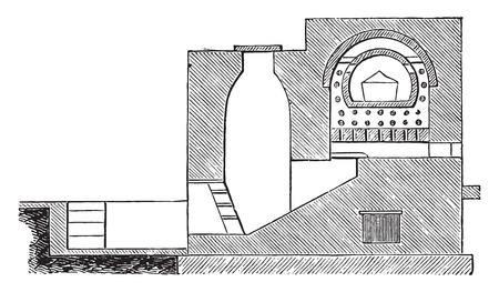 Furnace Muller und Fichet, Jahrgang gravierte Darstellung. Industrielle Enzyklopädie E.-O. Lami - 1875. Standard-Bild - 41721565
