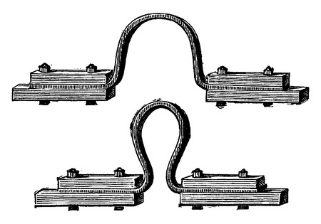 Expansion joints, vintage engraved illustration. Industrial encyclopedia E.-O. Lami - 1875.