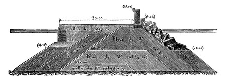 Cross section of the dike Marseille, vintage engraved illustration. Industrial encyclopedia E.-O. Lami - 1875.