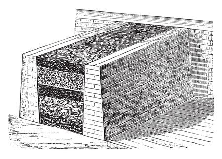Mesh boxes in Sweden, vintage engraved illustration. Industrial encyclopedia E.-O. Lami - 1875.