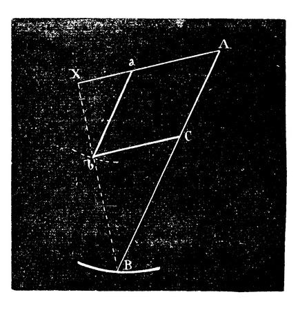 parallelogram: Pantograph, vintage engraved illustration. Industrial encyclopedia E.-O. Lami - 1875.