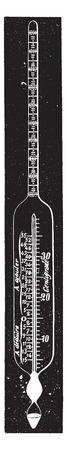 checker: Aero-Thermo hydrometer checker Pellet, vintage engraved illustration. Industrial encyclopedia E.-O. Lami - 1875.