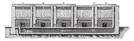 mr: Boiler for retting flax Mr. Parsy, vintage engraved illustration. Industrial encyclopedia E.-O. Lami - 1875.