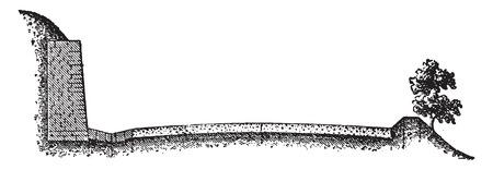 hillside: Profile of a country road on a hillside, vintage engraved illustration. Industrial encyclopedia E.-O. Lami - 1875.
