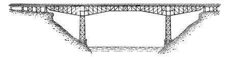old bridge: Bridge (cantilever) on the Niagara, vintage engraved illustration. Industrial encyclopedia E.-O. Lami - 1875.