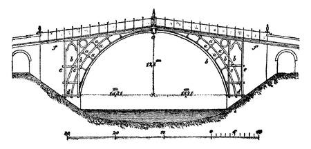 Ponte Coalbrookdale cast on the Severn, vintage engraved illustration. Industrial encyclopedia E.-O. Lami - 1875.