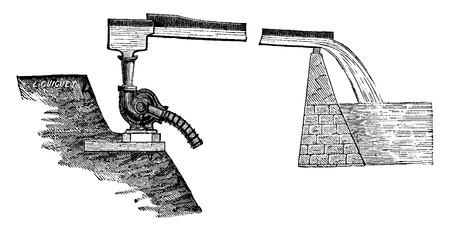 bomba de agua: Bomba centrífuga aplicada a un depósito de suministro de agua, ilustración de la vendimia grabado. E.-O. enciclopedia Industrial Lami - 1875.