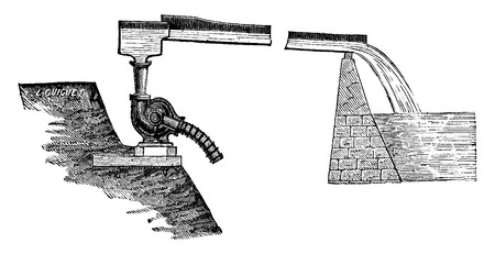 reservoir: Centrifugal pump applied to a water supply reservoir, vintage engraved illustration. Industrial encyclopedia E.-O. Lami - 1875.
