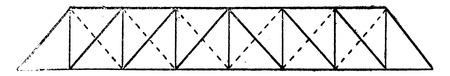 Type Howe, vintage engraved illustration. Industrial encyclopedia E.-O. Lami - 1875. Ilustração