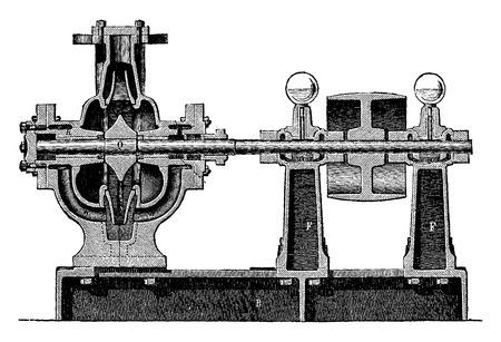 longitudinal: Longitudinal section of the centrifugal pump MM. Neut and Dumont, vintage engraved illustration. Industrial encyclopedia E.-O. Lami - 1875.