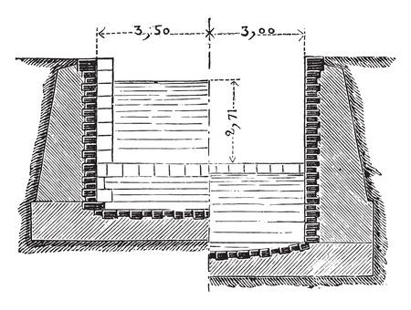 transverse: Transverse half-sections of a sluice lock, vintage engraved illustration. Industrial encyclopedia E.-O. Lami - 1875.