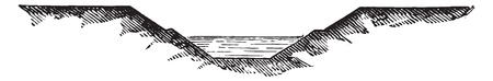 waterway: Profile of the typical inland, vintage engraved illustration. Industrial encyclopedia E.-O. Lami - 1875.