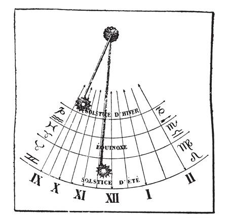 reloj de sol: Reloj de sol vertical, ilustración de la vendimia grabado. E.-O. enciclopedia Industrial Lami - 1875.