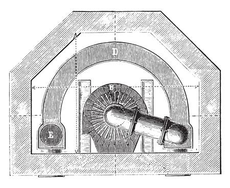 furnace: Wide of basement furnace, vintage engraved illustration. Industrial encyclopedia E.-O. Lami - 1875. Illustration