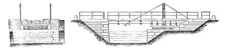 passage: Turning Pont of the Marne-Rhine canal near Toul, vintage engraved illustration. Industrial encyclopedia E.-O. Lami - 1875. Illustration
