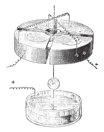 built: Electrometer symmetrical (quadrants, needle, vase mirror sulfuric acid), built by Mr. Carpentier, vintage engraved illustration. Industrial encyclopedia E.-O. Lami - 1875.