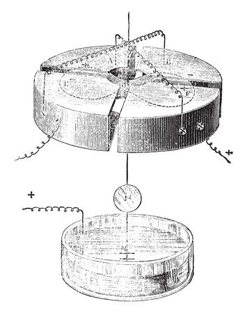 Electrometer symmetrical (quadrants, needle, vase mirror sulfuric acid), built by Mr. Carpentier, vintage engraved illustration. Industrial encyclopedia E.-O. Lami - 1875.
