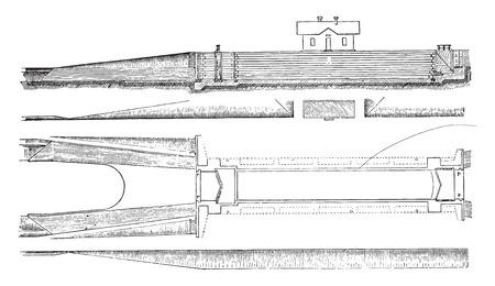 longitudinal: Cutting and longitudinal plane of a lock to lock, vintage engraved illustration. Industrial encyclopedia E.-O. Lami - 1875. Illustration