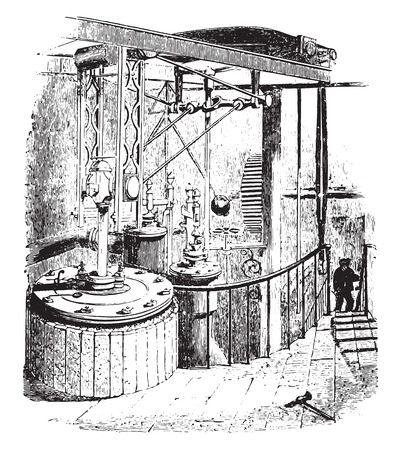 acting: Double acting engine-city saw mills, vintage engraved illustration. Illustration