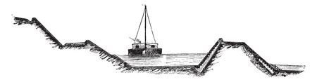 channel: Channel cross-section of the coal of the Saar, vintage engraved illustration. Industrial encyclopedia E.-O. Lami - 1875.
