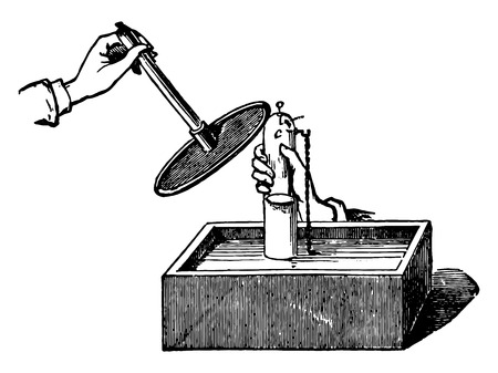 Combustion in the eudiometer by the electric spark of a phonograph, vintage engraved illustration. Industrial encyclopedia E.-O. Lami - 1875. Ilustração