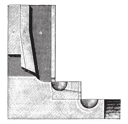Oven handle (vertical section), vintage engraved illustration. Industrial encyclopedia E.-O. Lami - 1875.