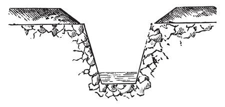 coastline: Typical profile in the rocks, vintage engraved illustration. Industrial encyclopedia E.-O. Lami - 1875.