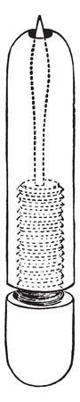hemoglobin: Olivers hemoglobinometer, vintage engraved illustration. Illustration