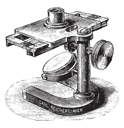 capillary: Gowers hemoglobinometer, vintage engraved illustration.