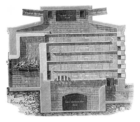 furnace: Furnace refractory bricks vertical section, vintage engraved illustration. Industrial encyclopedia E.-O. Lami - 1875. Stock Photo