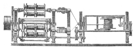 industrial machine: Machine manufacture the cables in one go, vintage engraved illustration. Industrial encyclopedia E.-O. Lami - 1875. Stock Photo