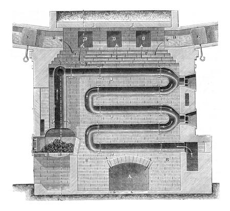 circulation: Longitudinal section of the horizontal circulation furnace, vintage engraved illustration. Industrial encyclopedia E.-O. Lami - 1875. Stock Photo