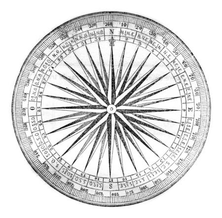 Compass rose or rose of the winds, vintage engraved illustration. Magasin Pittoresque 1842.