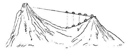 Transport et dépôt de blocs erratiques, illustration gravée d'époque. De la création naturelle et des êtres vivants.