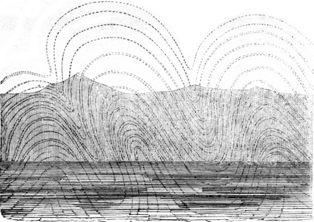 Escarpments by bypassed layers, vintage engraved illustration. Magasin Pittoresque 1841.