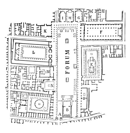 Forum of Pompeii,  principal entrance, a Corinthian temple, is supposed to have been a horreum, vintage line drawing or engraving illustration.