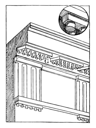 Gutta in Doric Architecture, form of gutta beneath regular,  guttae beneath mutules and regulate,  specifically, in architecture, one of a series of pendent ornaments, vintage line drawing or engraving illustration.
