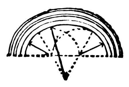 Arch butées en forme de pont incurvé elipse vintage dessin ou gravure illustration Vecteurs