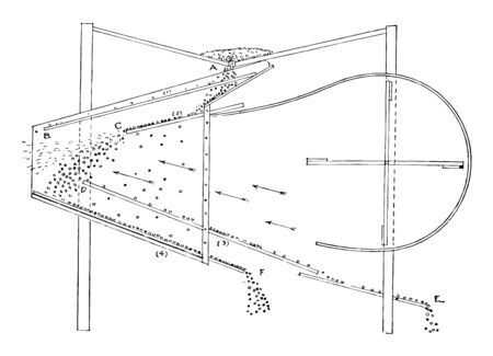 This illustration represents Diagram of a Fanning Mill vintage line drawing or engraving illustration. Illusztráció