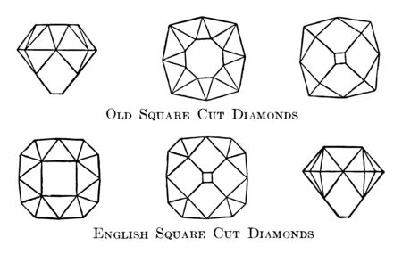 This diagram represents Square Cut Diamonds vintage line drawing or engraving illustration.